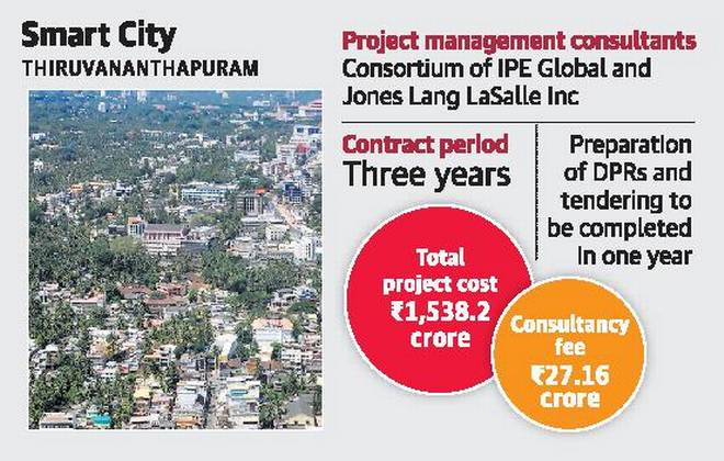 The Thiruvananthapuram Corporation inked a pact with IPE Global Limited